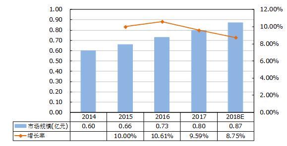 2019年nV南经济发展_2019年湖南长沙春季大型招聘会开始了 30000多个工作岗位你在犹豫